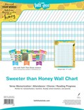 Cover: Sweeter than Honey Wall Chart